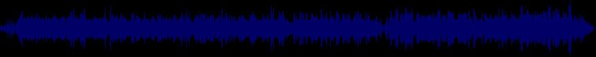 waveform of track #15795