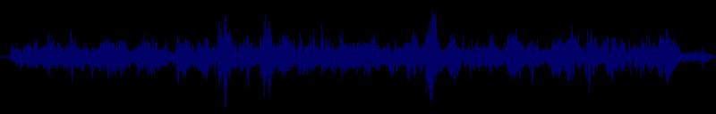 waveform of track #157162