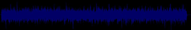 Wellenform von Track #157509