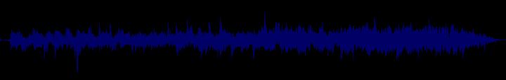 Wellenform von Track #157517