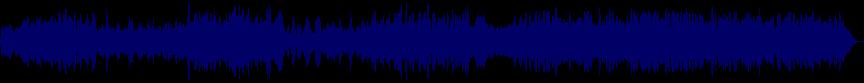 waveform of track #15800