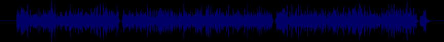 waveform of track #15814