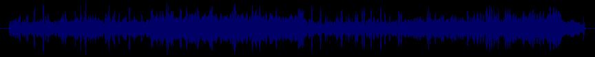 waveform of track #15823