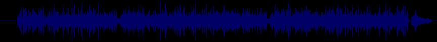 waveform of track #15826