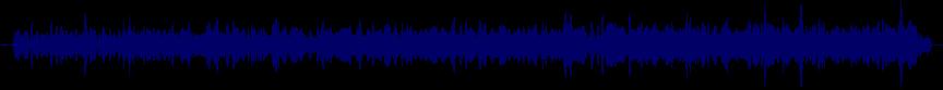 waveform of track #15832