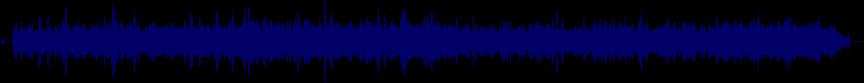 waveform of track #15845