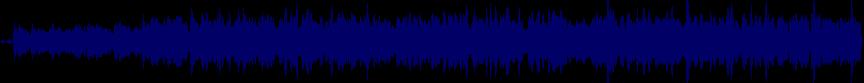 waveform of track #15858