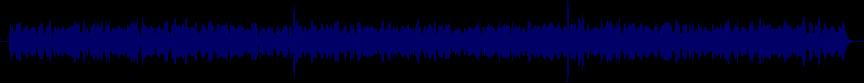 waveform of track #15865
