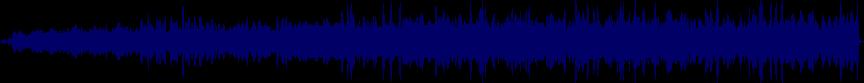 waveform of track #15881