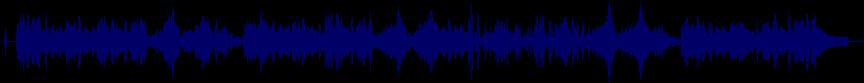 waveform of track #15899