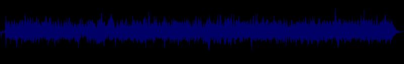 waveform of track #158060