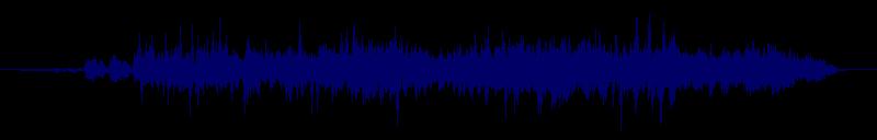 waveform of track #158723