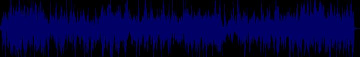 waveform of track #158726