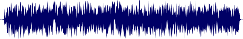 waveform of track #158729