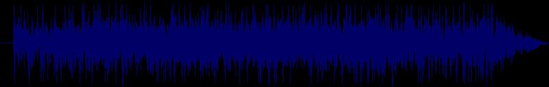 waveform of track #158732