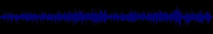 waveform of track #158733