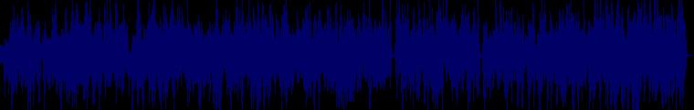 waveform of track #158746