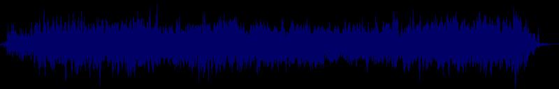 waveform of track #158756