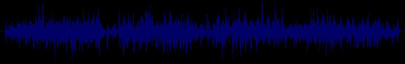 waveform of track #158762