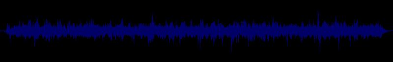 waveform of track #158777