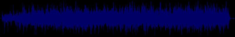 waveform of track #158782