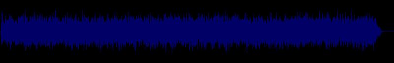 waveform of track #158803