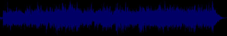 waveform of track #158804