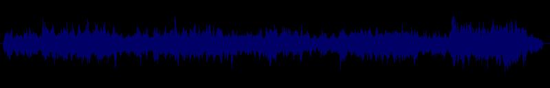 waveform of track #158807