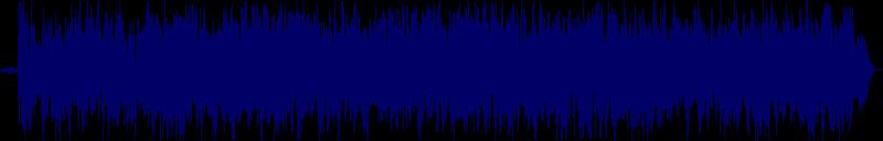 waveform of track #158808