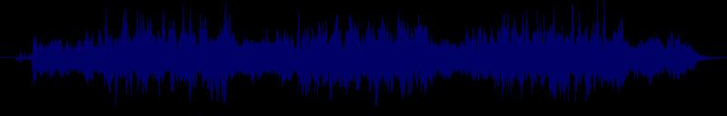 waveform of track #158821