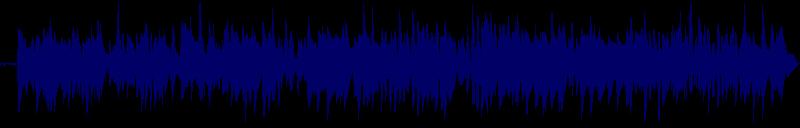 waveform of track #158844