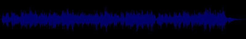 waveform of track #158845
