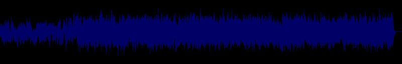 waveform of track #158857