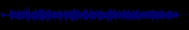 waveform of track #158858