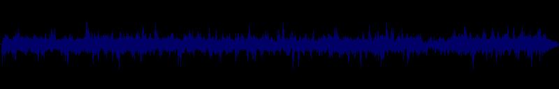 waveform of track #158862