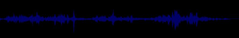 waveform of track #158895
