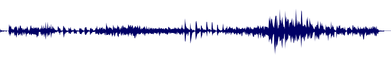 waveform of track #158921