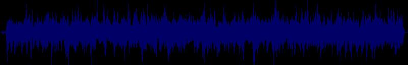 waveform of track #158929