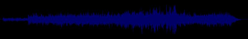 waveform of track #158934