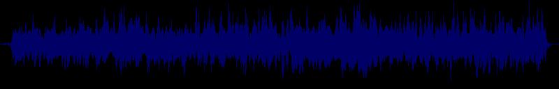 waveform of track #158937
