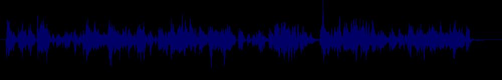 waveform of track #158979