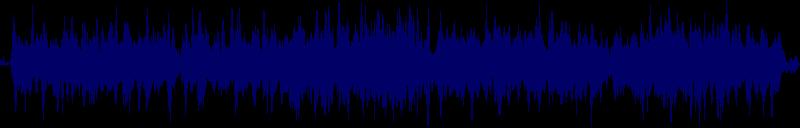waveform of track #158980