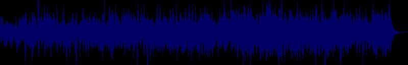 waveform of track #158993
