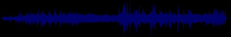 waveform of track #158994