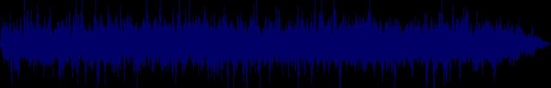 waveform of track #158996