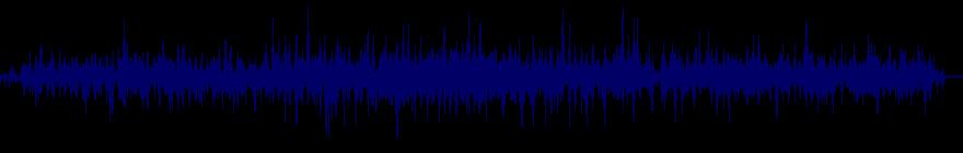 waveform of track #158999