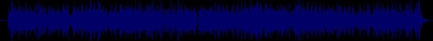 waveform of track #15928