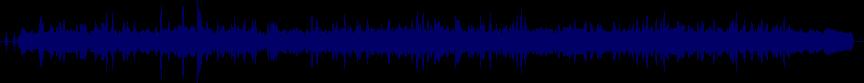waveform of track #15933