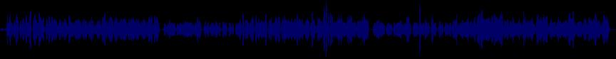 waveform of track #15934