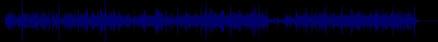 waveform of track #15938